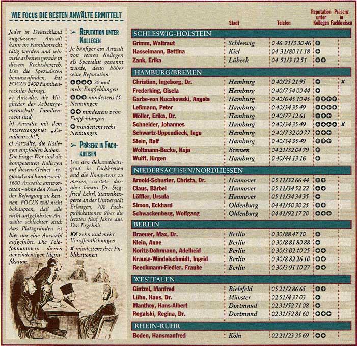 Bericht Focus-Liste 1996, Kanzlei Schneider, Stein und Partner